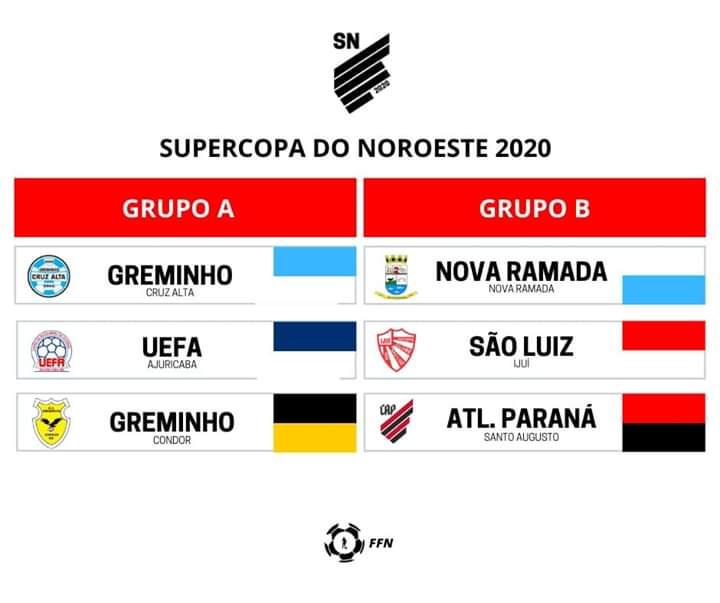 Definidos grupos e regulamento da Supercopa Noroeste