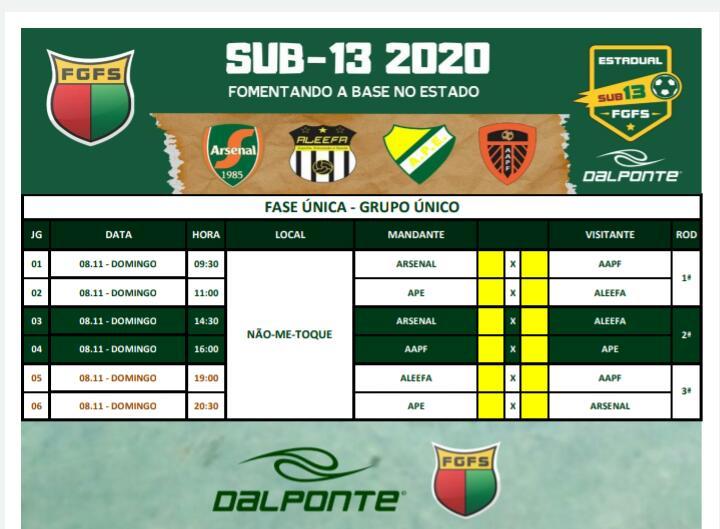 Sub-13 da AAPF confirma participação no estadual de futsal da categoria